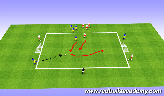 Football/Soccer Session Plan Drill (Colour): 1v1 Activity