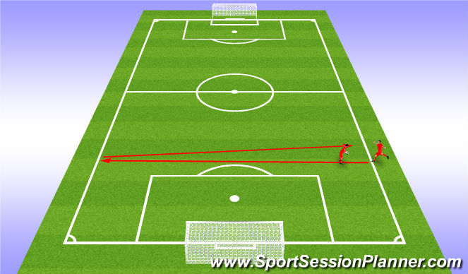 Football/Soccer Session Plan Drill (Colour): Moving Daily Vitamins