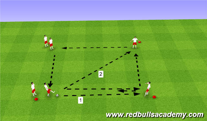 Football/Soccer Session Plan Drill (Colour): Developmental Reps