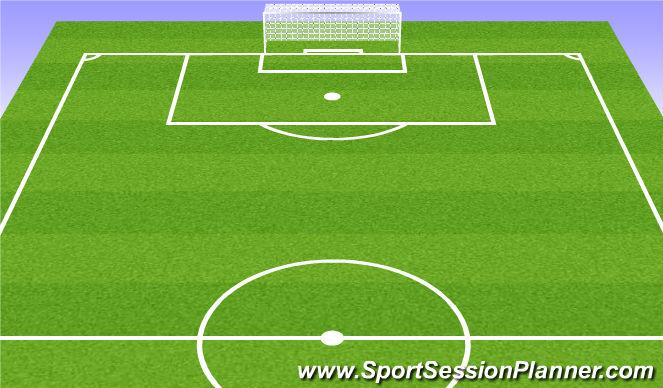 Football/Soccer Session Plan Drill (Colour): 1v1 & 2v1 defender on line