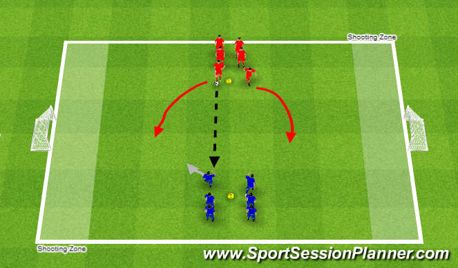 Football/Soccer Session Plan Drill (Colour): Coerver 2v2 to 2 Goals