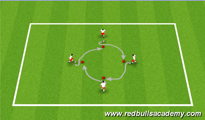 Football/Soccer Session Plan Drill (Colour): Ball Mastery - Scissors