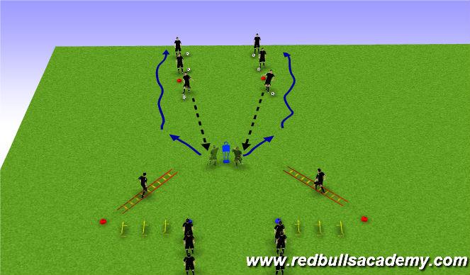 Football/Soccer Session Plan Drill (Colour): Gross Motor Skills