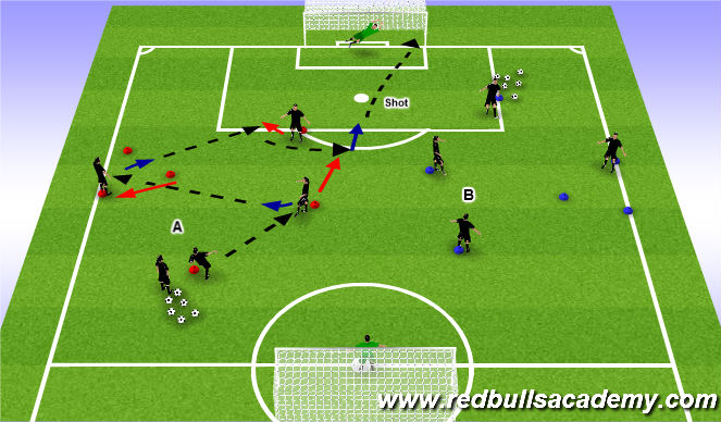 Football/Soccer Session Plan Drill (Colour): Combination Play to goal