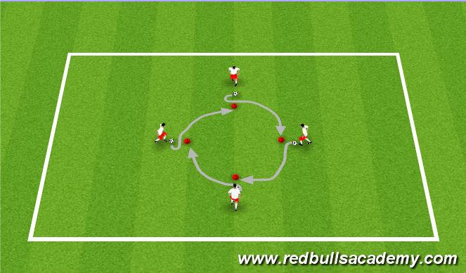 Football/Soccer Session Plan Drill (Colour): Ball Mastery - Scissors