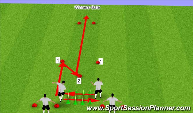 Football/Soccer Session Plan Drill (Colour): Explosive Run