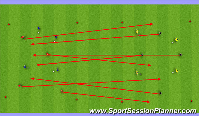 Football/Soccer Session Plan Drill (Colour): Warm-up technical exercise