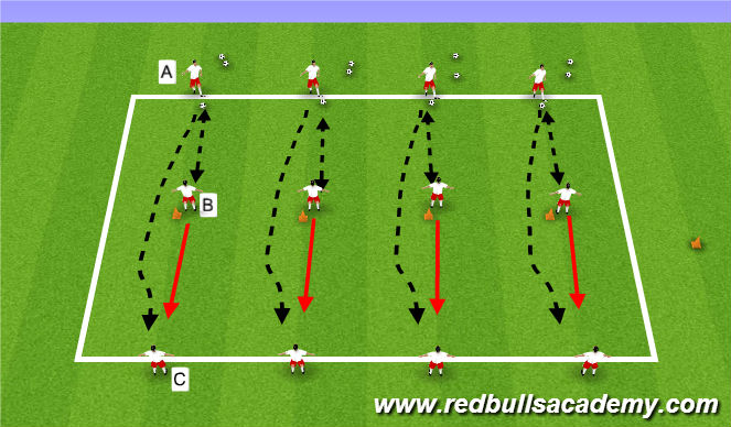 Football/Soccer Session Plan Drill (Colour): Moving ball/combination of short/long pass
