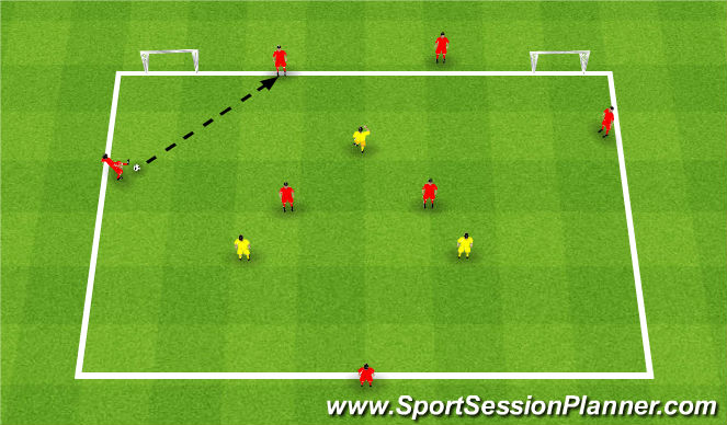 Football/Soccer Session Plan Drill (Colour): 7v3 Building Out of the Back Rondo