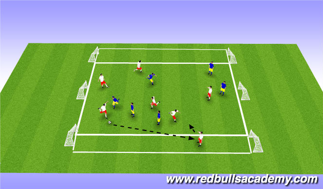 Football/Soccer Session Plan Drill (Colour): Opposed to 3 goals.
