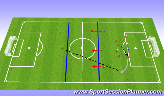 Football/Soccer Session Plan Drill (Colour): 7v7 in thirds