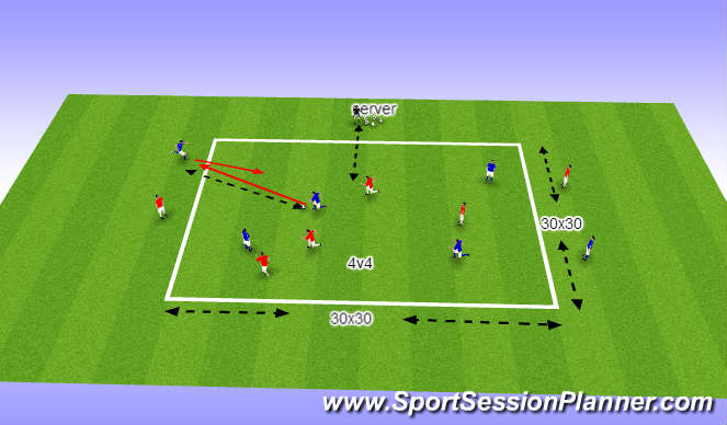 Football/Soccer Session Plan Drill (Colour): Simple possession