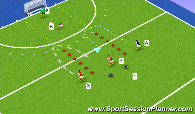 Hockey Session Plan Drill (Colour): Schakelen 2:1