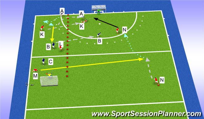 Hockey Session Plan Drill (Colour): 3:3 uitverd + schakelen
