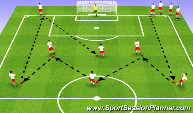 Football/Soccer Session Plan Drill (Colour): WarmUp - Technical/Physical