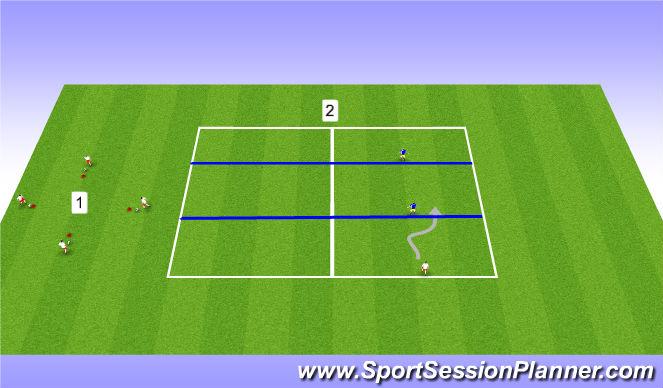Football/Soccer Session Plan Drill (Colour): 1v1's & 2v1's