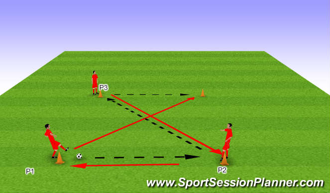 Football/Soccer Session Plan Drill (Colour): Pass/Recieve/Play/Move