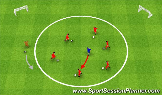 Football/Soccer Session Plan Drill (Colour): Shield Circle