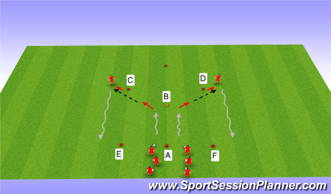Football/Soccer Session Plan Drill (Colour): Moves/Coerver