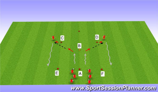Football/Soccer Session Plan Drill (Colour): Moves/Coerver