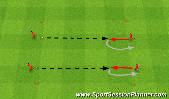 Football/Soccer Session Plan Drill (Colour): Control on the turn. Przyjęcie z obrotem.