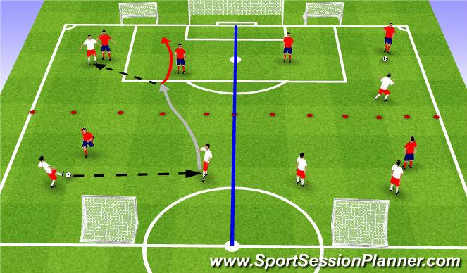 Football/Soccer Session Plan Drill (Colour): SSG 3v3