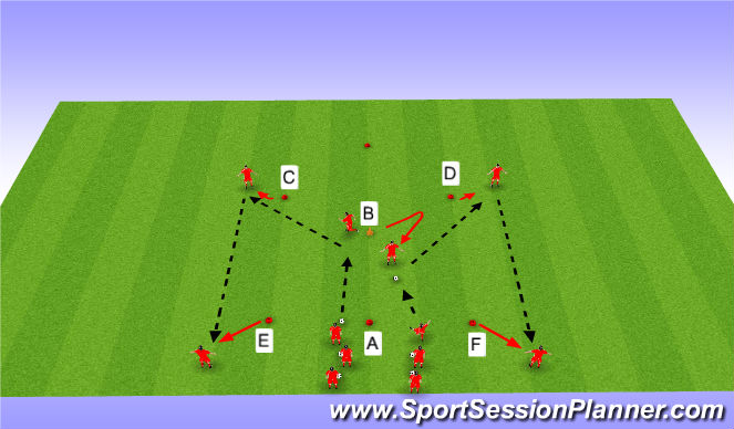 Football/Soccer Session Plan Drill (Colour): Turns/combinations