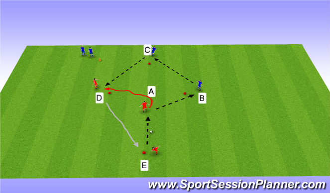 Football/Soccer Session Plan Drill (Colour): Turns var.2