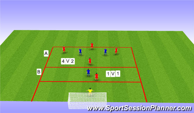 Football/Soccer Session Plan Drill (Colour): SSA to goal
