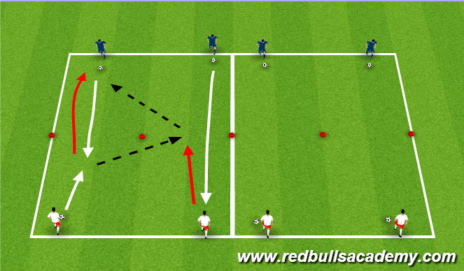 Football/Soccer Session Plan Drill (Colour): Give & Go - Unopposed
