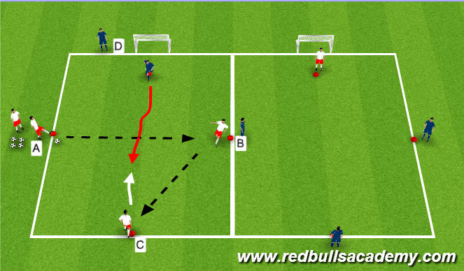 Football/Soccer Session Plan Drill (Colour): Give & Go - Opposed