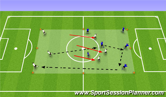 Football/Soccer Session Plan Drill (Colour): 7v7 transition