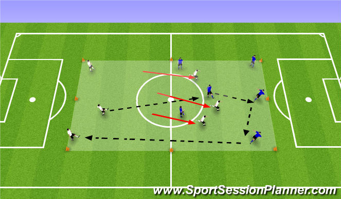 Football/Soccer Session Plan Drill (Colour): Screen @~~@