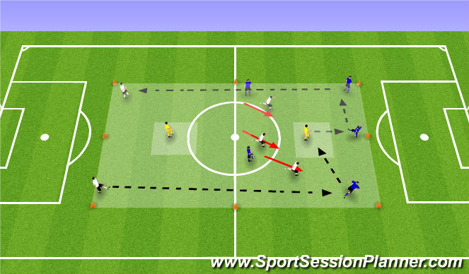 Football/Soccer Session Plan Drill (Colour): 7v7 Holding player