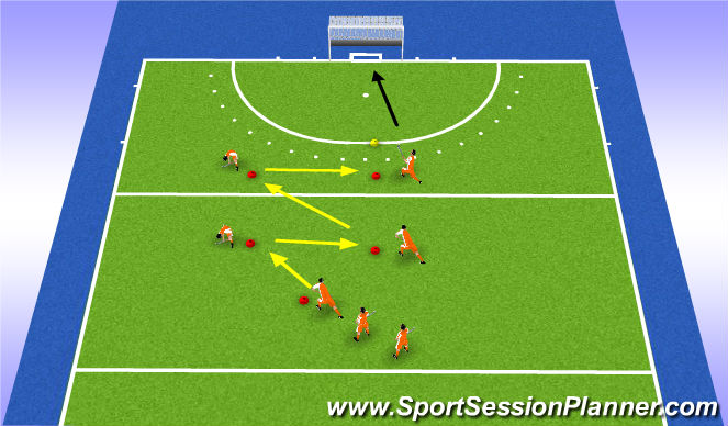 Hockey Session Plan Drill (Colour): clean basics