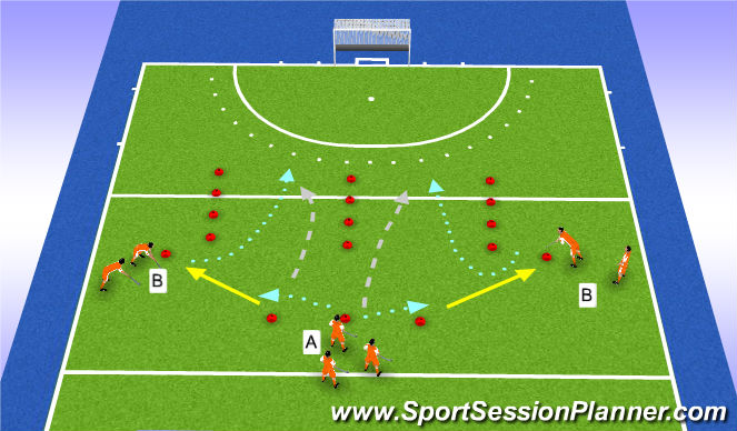 Hockey Session Plan Drill (Colour): channel 1v1