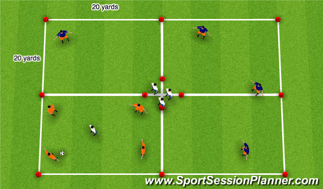 Football/Soccer Session Plan Drill (Colour): Penetration Space (10mins)