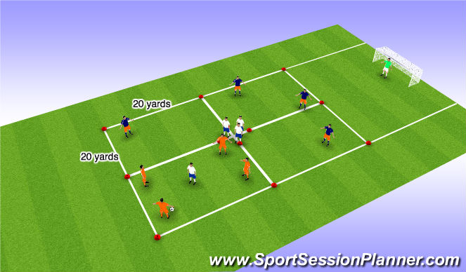 Football/Soccer Session Plan Drill (Colour): Penetration Space With shot on Goal (15mins)