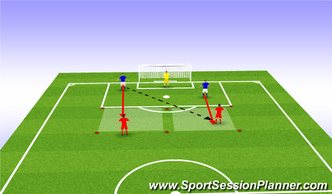 Football/Soccer Session Plan Drill (Colour): 1vs1 communication