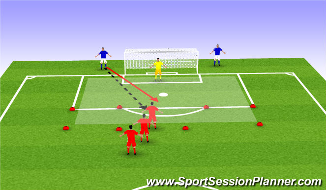 Football/Soccer Session Plan Drill (Colour): 1vs1 defending large area
