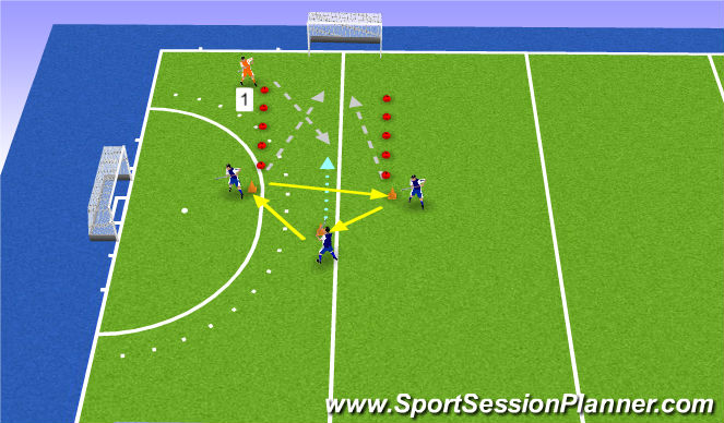 Hockey Session Plan Drill (Colour): U9/U10 3v1