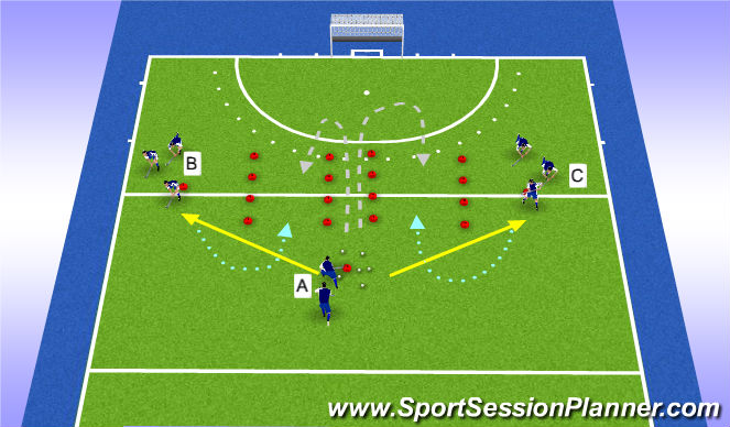 Hockey Session Plan Drill (Colour): channel tackle