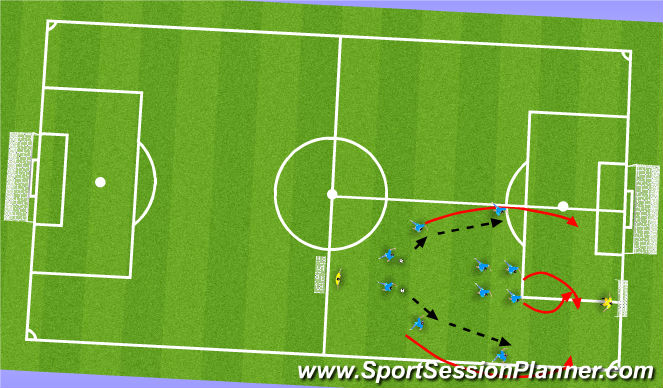 Football/Soccer Session Plan Drill (Colour): Shooting game with overlapping fullbacks
