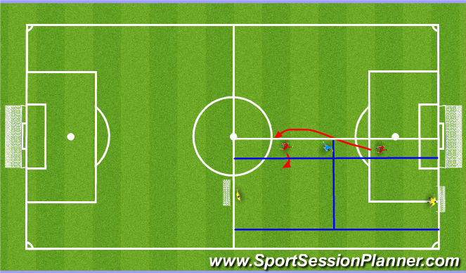 Football/Soccer Session Plan Drill (Colour): Phase of PLay over lapping play