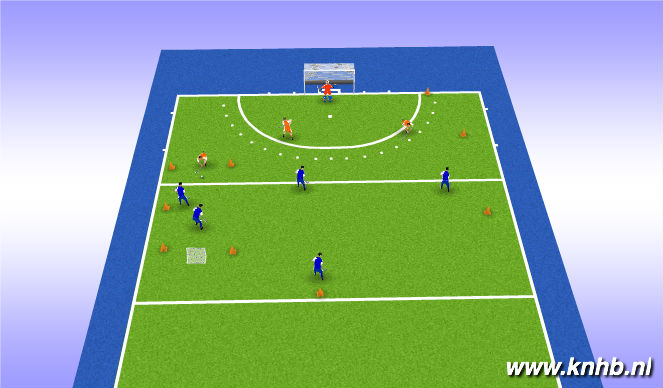 Hockey Session Plan Drill (Colour): Start Oefening 1 (PGO 7)