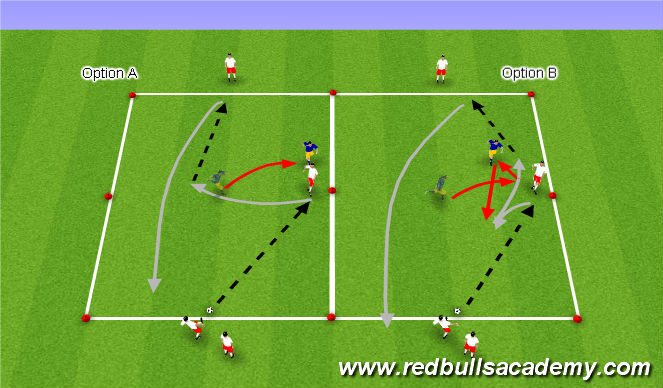 Football/Soccer Session Plan Drill (Colour): Technical Semi-Opposed