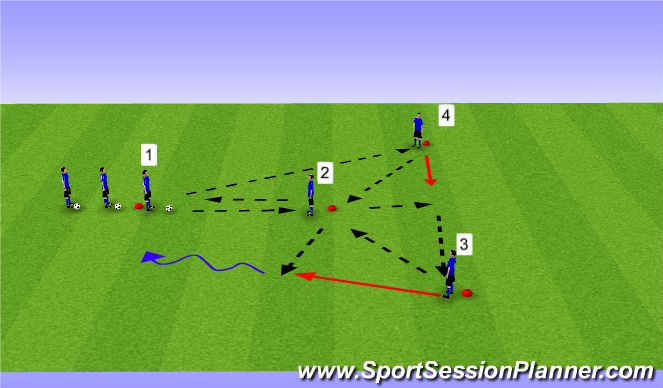 Football/Soccer Session Plan Drill (Colour): Passing Y 4