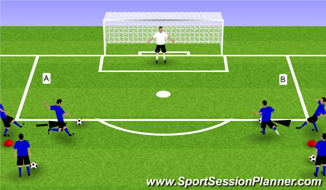 Football/Soccer Session Plan Drill (Colour): Technical-Finishiing