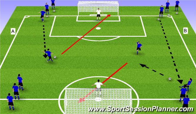 Football/Soccer Session Plan Drill (Colour): Quick Step Shooting