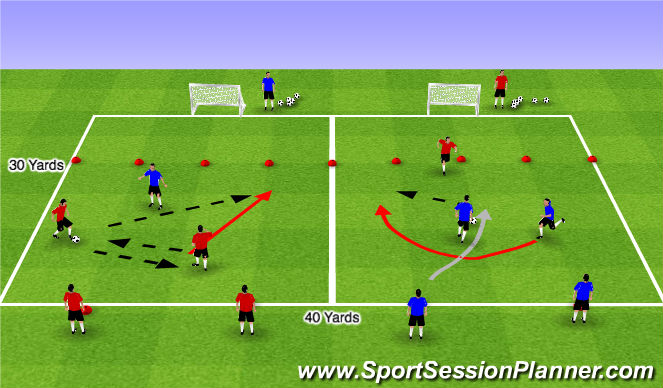 Football/Soccer Session Plan Drill (Colour): 2v1 & 3v2